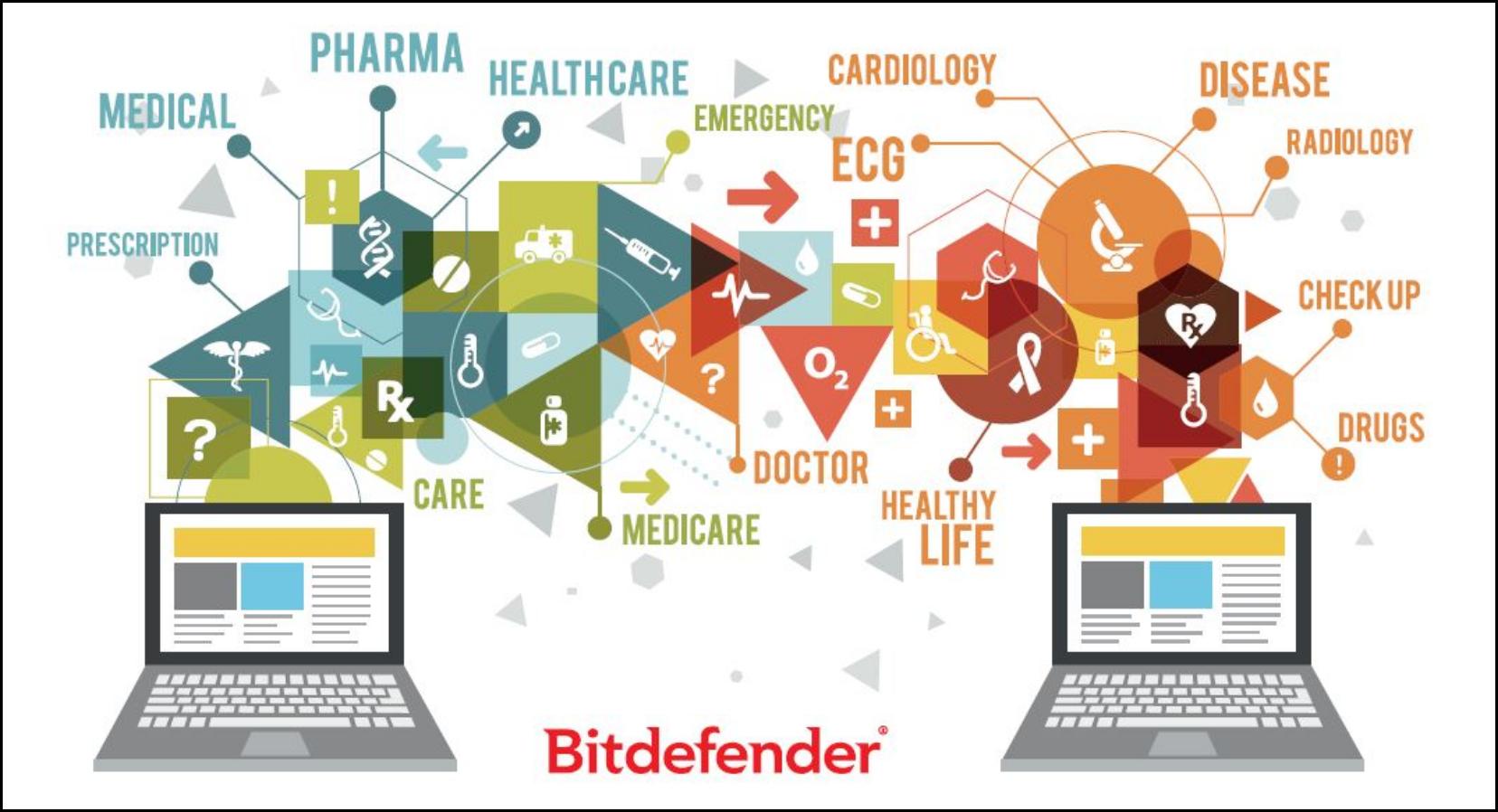 HIPAA_security_bitdefender