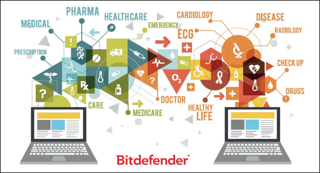 HIPAA_security_bitdefender