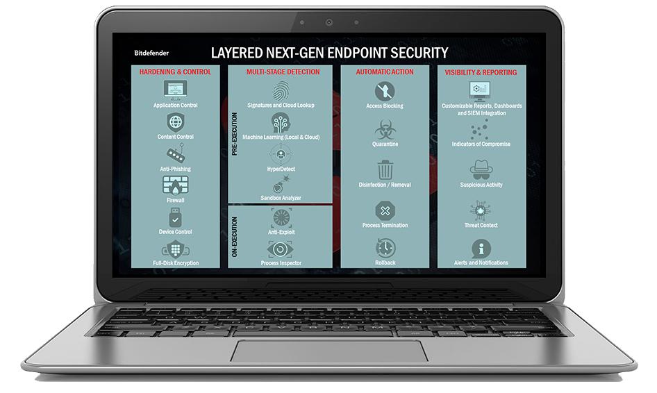 Bitdefender Next-Gen Security Dashboard